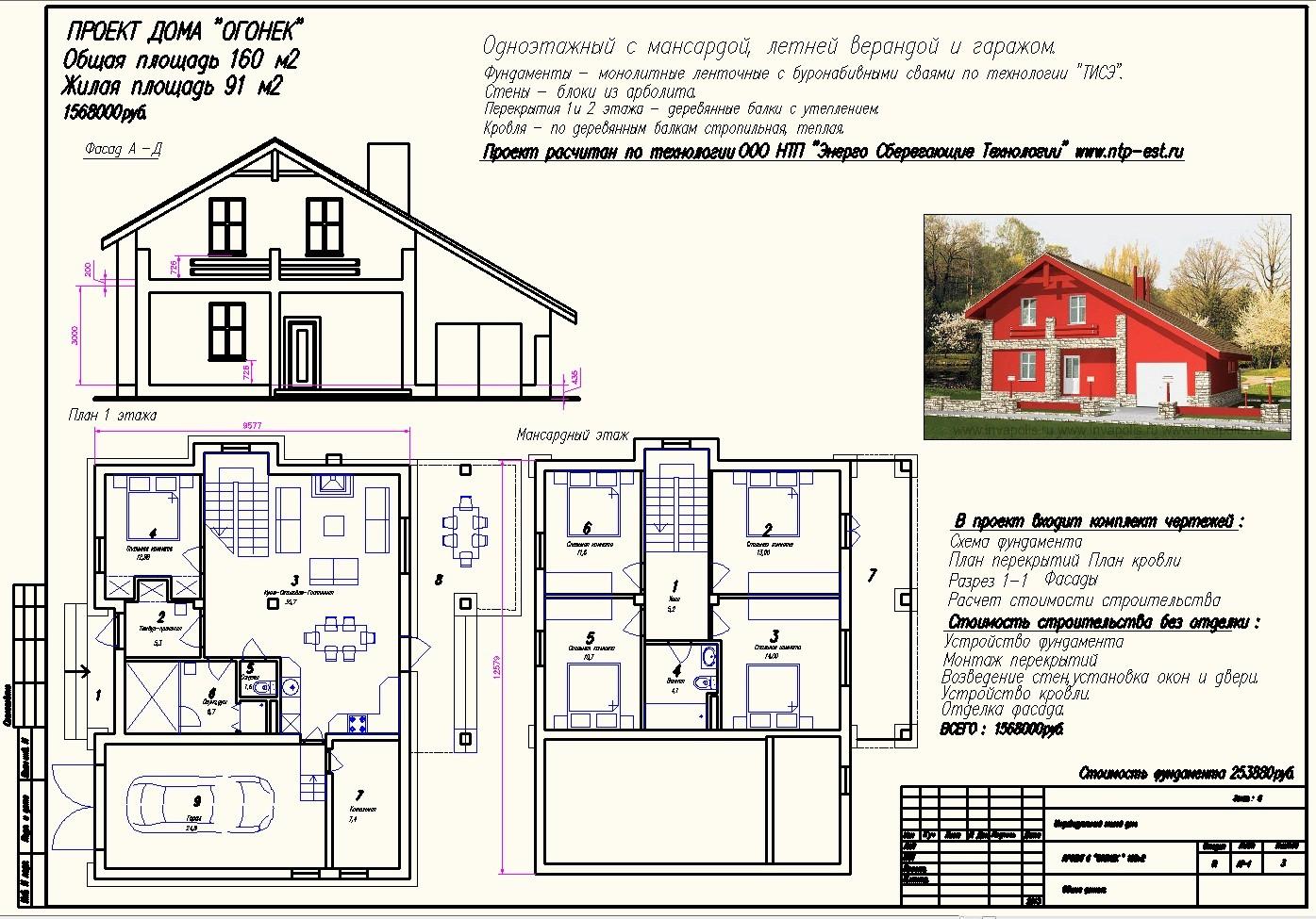 Сколько стоит проект частного дома