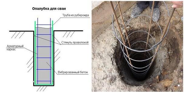 свайный фундамент под дом,армирование