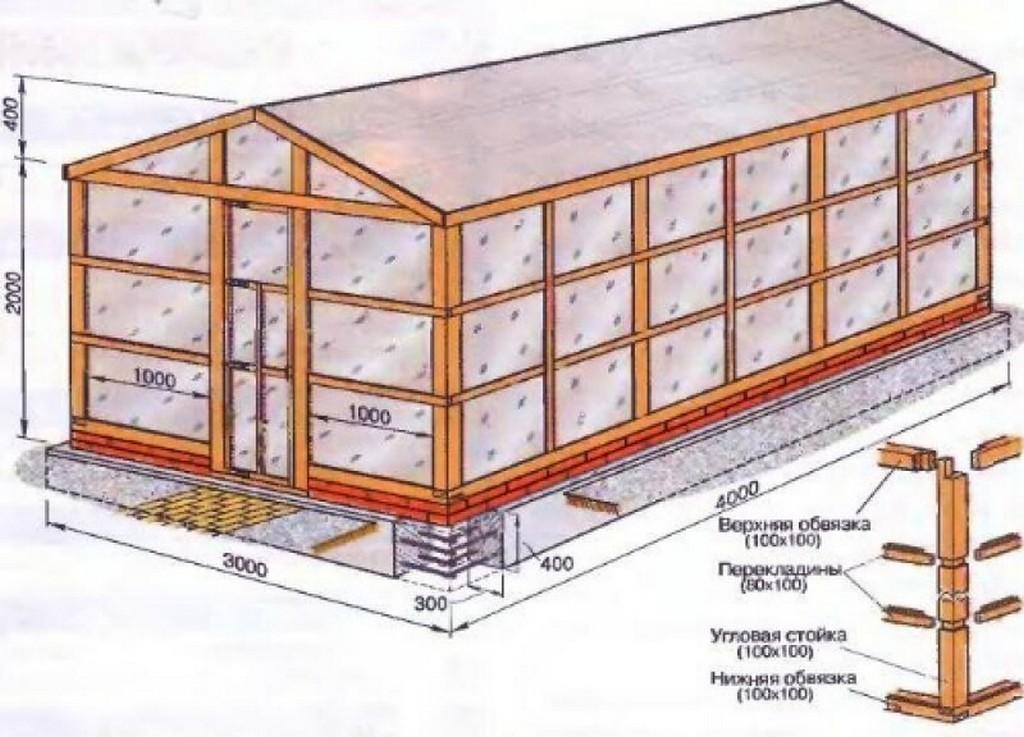 Предварительный чертеж для строительства теплицы