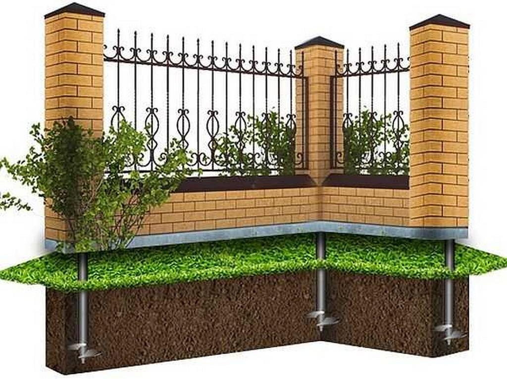 Забор с кирпичными столбами на свайном фундаменте с ростверком
