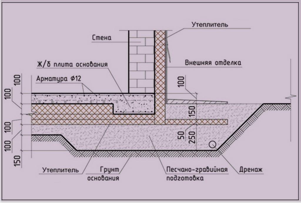 Схема плтитного фундамента для бани