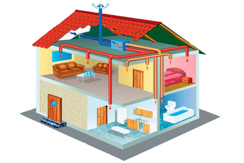 Приточно-вытяжная вентиляция жилого дома